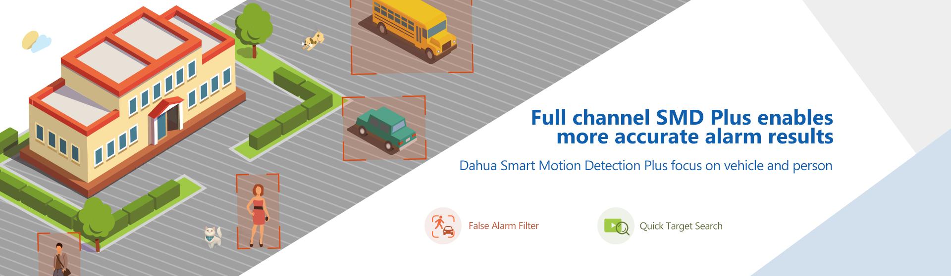 تکنولوژی داهوا از نسل جدید XVR های هوشمند Full-Channel با عنوان SMD Plus رونمایی کرد